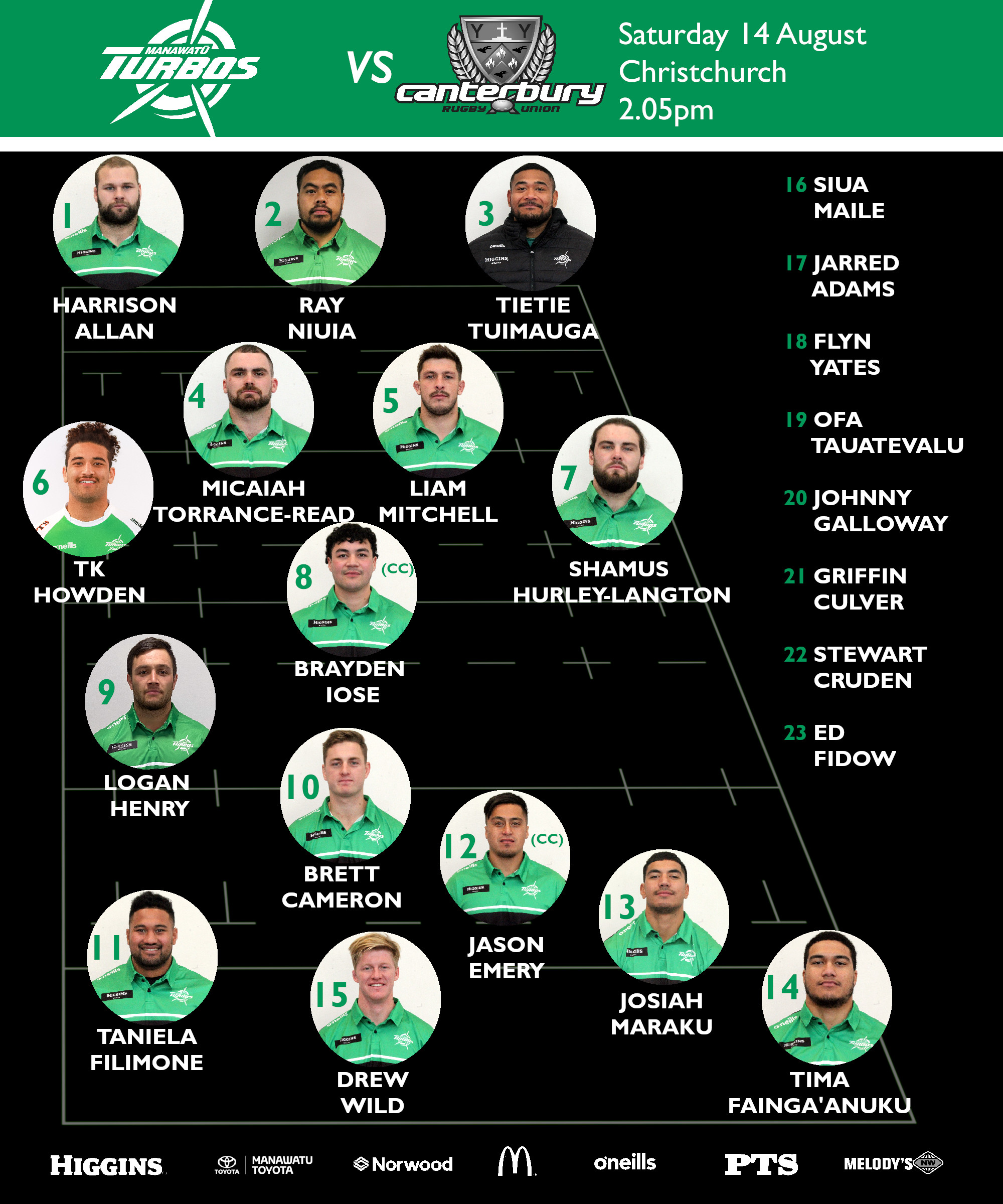 Two changes on Turbos bench